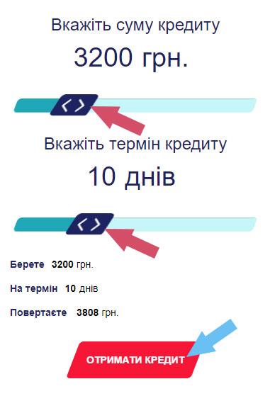 как взять кредит на карту от еврогроши в Украине