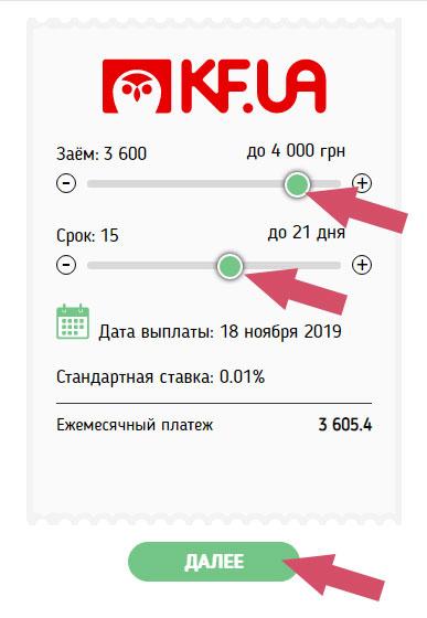 взять кредит на личную карту  украина срочно