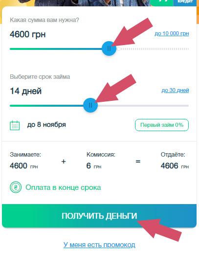як взяти позику в Mycredit через інтернет, інструкція, поради