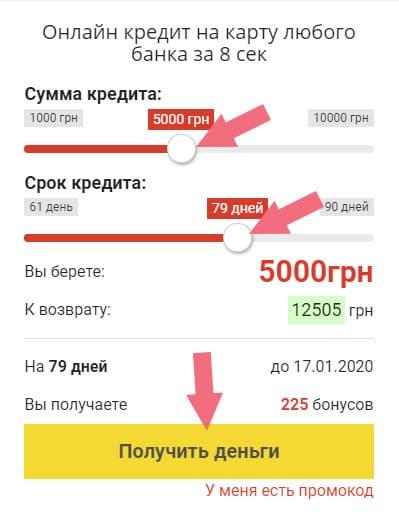 как взять деньги в кредит онлайн от Best Credit