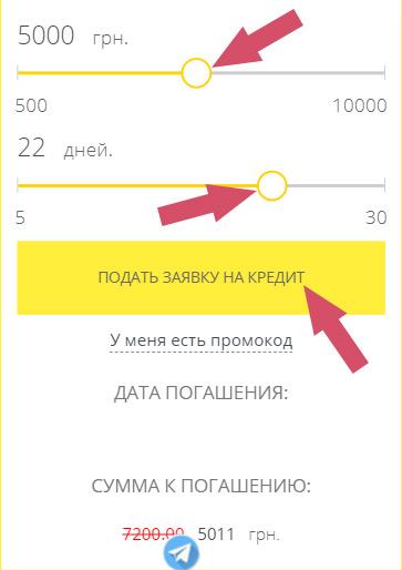Деньги в кредит онлайн от Качай Гроши украина