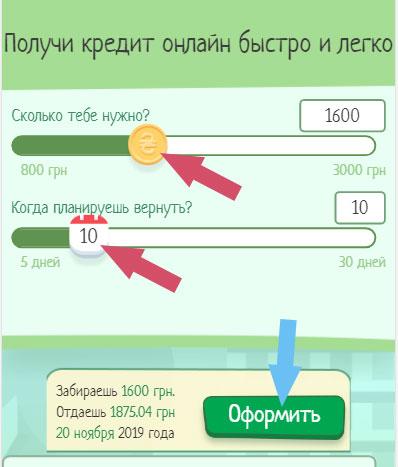 как оформить кредит кашинский в Украине