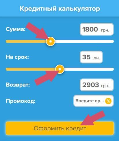як отримати займ на картку в MoneyBoom в Україні, покрокова інструкція, поради