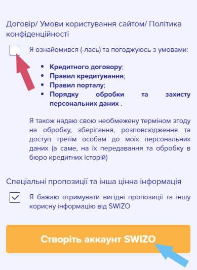 как оформить быстрый займ свизо кредит в Украине