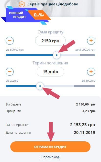 мани фо ю как оформить кредит, украина днепр киев буча ирпень харьков одесса николаев запорожье
