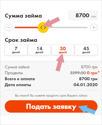 как взять кредит в динеро Украина, пошаговая инструкция