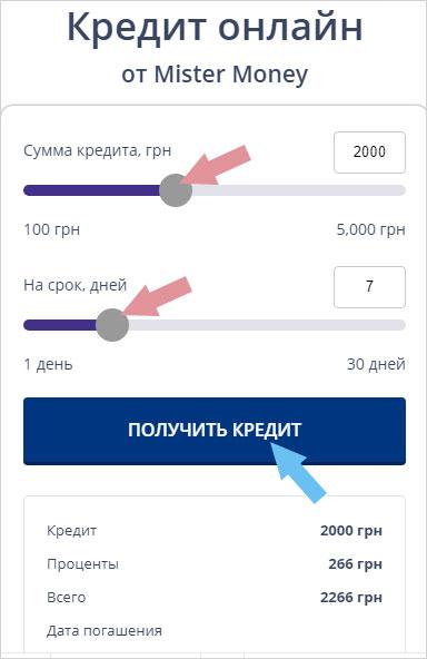как взять кредит мистер мани в Украине, пошаговая инструкция