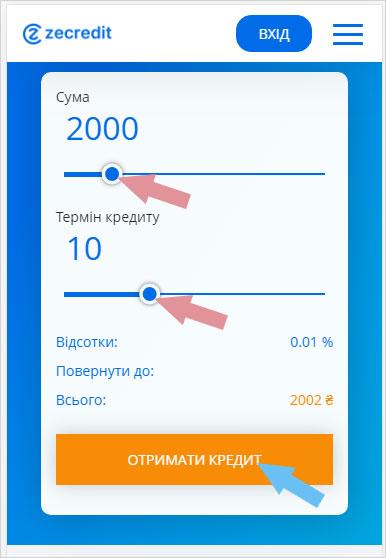 как получить кредит в Зекредит в Украине, пошаговая инструкция